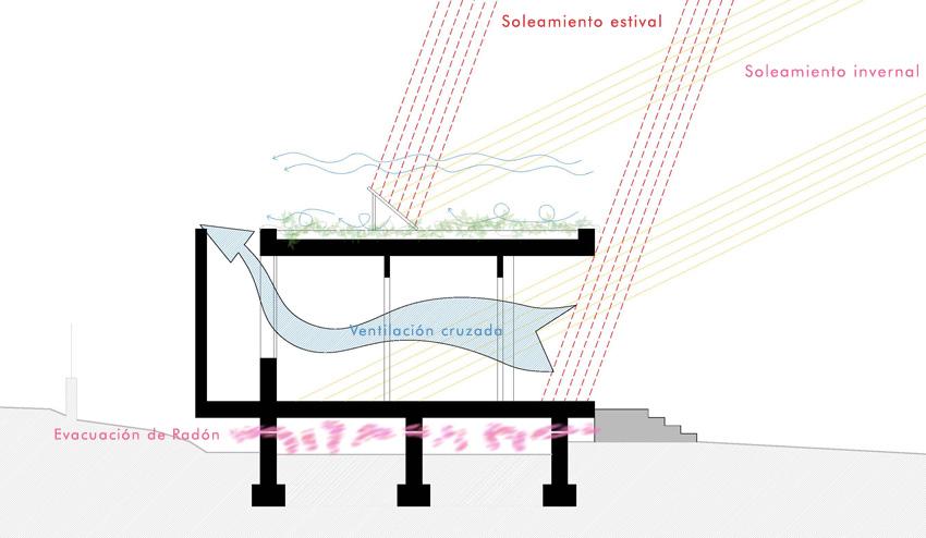 Arquitectura sostenible y bioclim tica arquitectos for Piscina cubierta requena